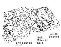 skeeter wiring diagram skeeter automotive wiring diagrams shift solenoid diagram