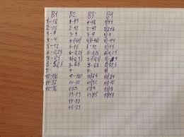 Тренировочная работа по математике февраля года класс  Тренировочная работа по математике 26 февраля 2014 года 10 класс