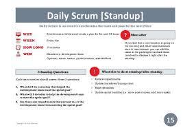 Scrum Meeting Template Practical Guide To Scrum