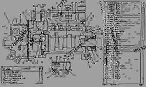 3208 cat engine pulley diagram wiring diagram perf ce 3208 cat engine pulley diagram data diagram schematic 3208 cat engine pulley diagram