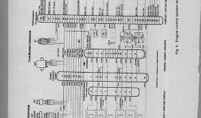 amazing 4900 ihc truck wiring diagrams vignette simple wiring International Truck Wiring Diagram On 2000 at 4900 International Truck Wiring Diagram