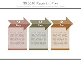 Recruiting Plan Template 30 60 90 Recruiting Plan Powerpoint Templates Powerpoint