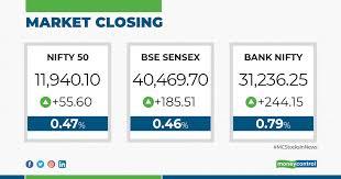 Zinc Chart Moneycontrol Sensex Twitter Search
