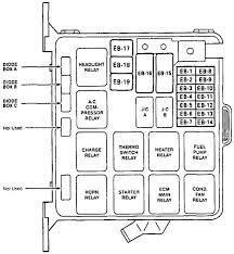 isuzu rodeo 1996 fuse box diagram auto genius isuzu rodeo 1996 fuse box diagram