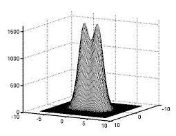 Решение параболических уравнений СКАЧАТЬ РЕФЕРАТ НА ЛЮБУЮ ТЕМУ  Для решения дифференциальных уравнений параболического типа существует несколько методов их численного решения на ЭВМ однако особое положение занимает