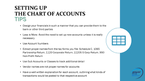 Chart Of Accounts Design Top 30 Things Start Ups Small Businesses Need To Know 4