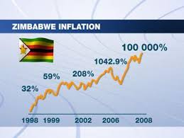 Image result for zimbabwe control national debt