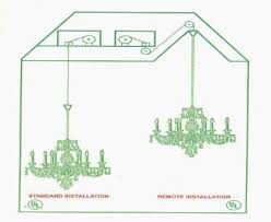 large space chandelier motorized lift