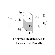 heat transfer in series and parallel