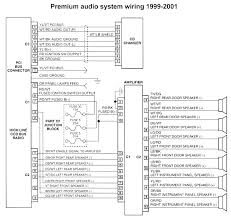 repair guides wiring diagrams see figures 1 through 50 brilliant 1998 jeep cherokee wiring diagrams pdf at 2001 Jeep Grand Cherokee Wiring Diagram