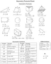 geometry formulas sheet