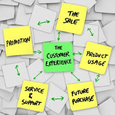 Customer Service Experience Definition What Is Customer Experience Definition Challenges More Ngdata