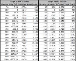 300 Blackout Ballistics Chart Blog