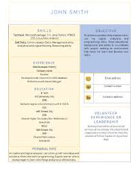 Tips For Resume Objective All You Wanted To Know About Resume Objective Wantcv Com