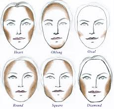 contouring for different face shapes. face contouring chart for different shapes 0