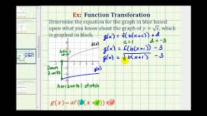 ex 3 find the equation of a transformed square root function from a graph