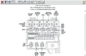 2004 sebring fuse box diagram wiring diagrams best fuse box chrysler sebring 2003 wiring diagram for you u2022 06 chrysler sebring fuse box diagram 2004 sebring fuse box diagram