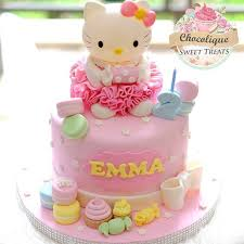 Hello Kitty Cake For Emma Chocolique