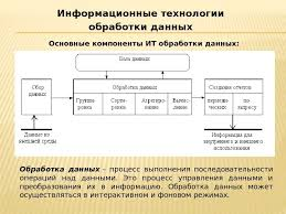 Реферат Информационный процесс обработки данных  Процесс обработки данных реферат Информационные