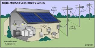 g solar panel wiring diagram car wiring diagram download Solar Array Wiring Diagram wiring diagram solar panel the wiring diagram home solar wiring car wiring diagram download tinyuniverse co solar panel wiring diagram
