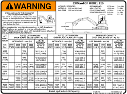 Mini Excavator Size Chart Lifting Safely With Excavators