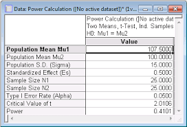 Statistical Power Formula Statistica Help Example 1 Power And Sample Size
