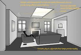 lighting a living room. living room design lighting photo 9 a b