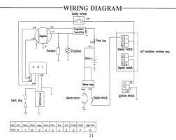 loncin 110cc wiring diagram 110 atv 110 Light Switch Wiring Diagram Wiring a Light Switch Outlet Combo