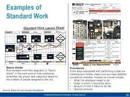 Standard Work Templates Lean Standard Work Template Excel Standard Work Template