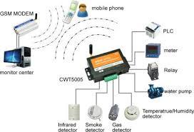 scada system remote terminal units