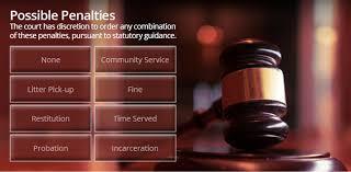 Ohio Felony Chart Misdemeanor Justice Statutory Guidance For Sentencing