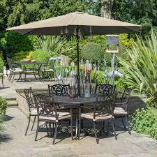 how to weatherproof garden furniture