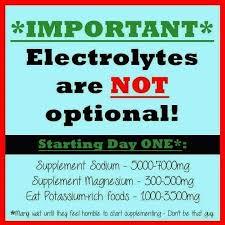 Keto Electrolytes Chart Keto Friendly Low Carb Snacks Keto Keto Keto Recipes