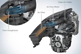 Rangee (2013) - the hybrid electric Range Rover Sport   CAR Magazine