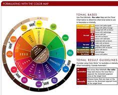 Paul Mitchell Repigmentation Chart 130 Best Hair Images In 2019 Haircolor Coloured Hair Hair