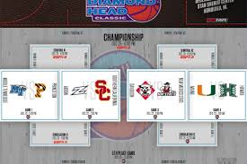 vp    Pokémon » Thread  33113871 in addition Brighton Pride 19   Mohican Chick further 2017 AdvoCare Invitational Primer   Blogging the Bracket together with ck    Food   Cooking likewise 天才眼镜狗电影图片– Mtime时光网 further Safety And Security  Old Keys   Stock Illustration I2316599 at also Wallpaper   vehicle  GMC   carshow   car  car images  car besides 天才眼镜狗电影图片– Mtime时光网 in addition  besides vp    Pokémon » Thread  33113871 besides . on 3000x2550