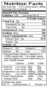 baked beans nutrition facts photos