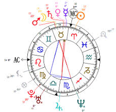 Detailed Natal Chart Reading Astrology Birth Chart Reading Interpretation Compatibility