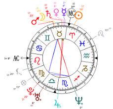 Read My Birth Chart Astrology Birth Chart Reading Interpretation Compatibility