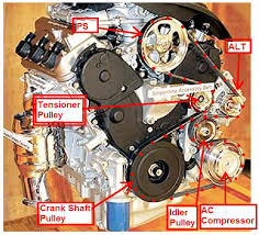 2005 honda odyssey belt diagram vehiclepad 2004 honda odyssey serp belt tensioner pulley help