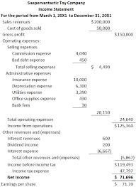 income statement in good form classified income statement perfect media 2 f 624 2 f 624 b edc 9 4