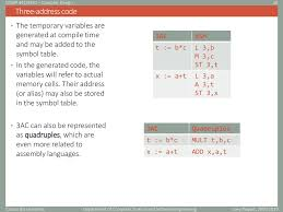 3 Address Code In Compiler Design Compiler Design Intermediate Representations Ppt Download