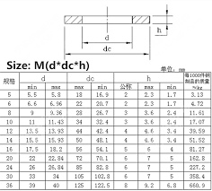 M5/M6/M8/M10/M12 M24 Large Size <b>Flat Washer</b> 304 Stainless ...