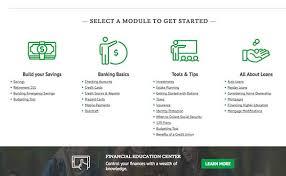 Coastal Credit Union Nc Credit Union Banking Loans