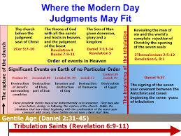 Isaiah Timeline Chart Revelation Chapter 7 Timelines