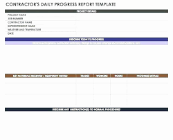 Simple Report Template Project Status Report Template Luxury Project Report Template Format