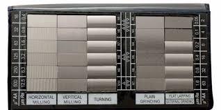 Ra Finish Chart Kettering Machine Shop 01536 41 11 82 Cnc Mill Turn
