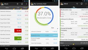 Pre Market Stock Quotes Impressive The Best Stock Market Apps For Android