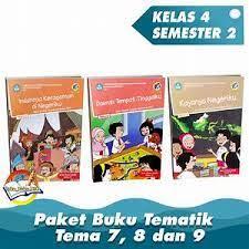 Kunci jawaban buku tematik tema 3 kelas 6 halaman 122 123 124. Kunci Jawaban Tantri Basa Jawa Kelas 6 Halaman 16 17 Kunci Jawaban