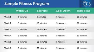 A Fitness Plan Starting An Exercise Program Healthy Living By Ccs Medical